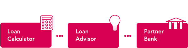 Sanuk's Loan Brokerage Process